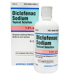 Diclofenac Sodium Topical Solution 1.5% 150mL